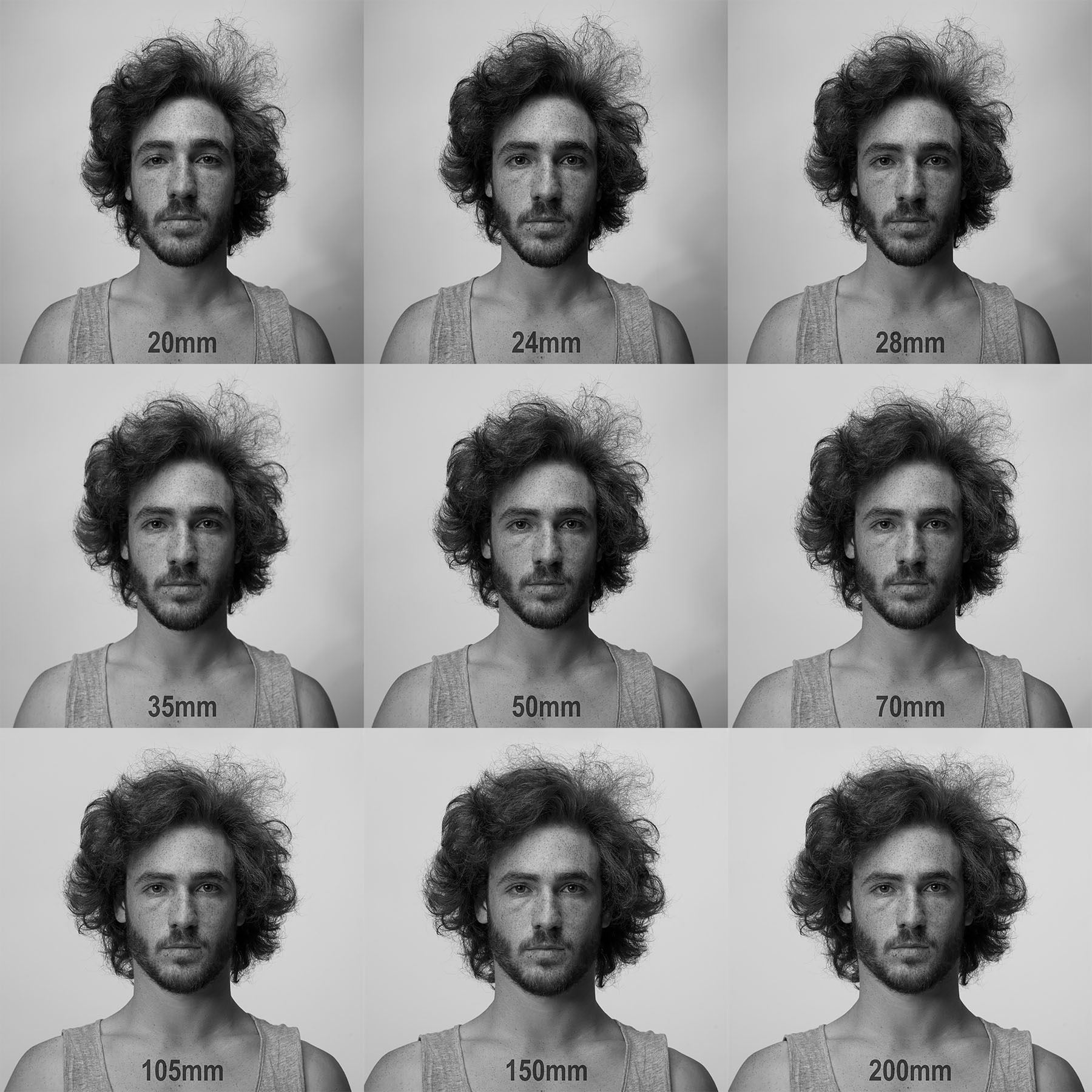 Comparison of the person's look with different photo lenses
