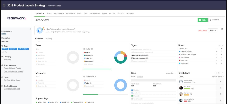 Teamwork Projects screenshot