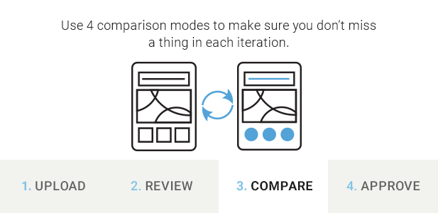 compare slide