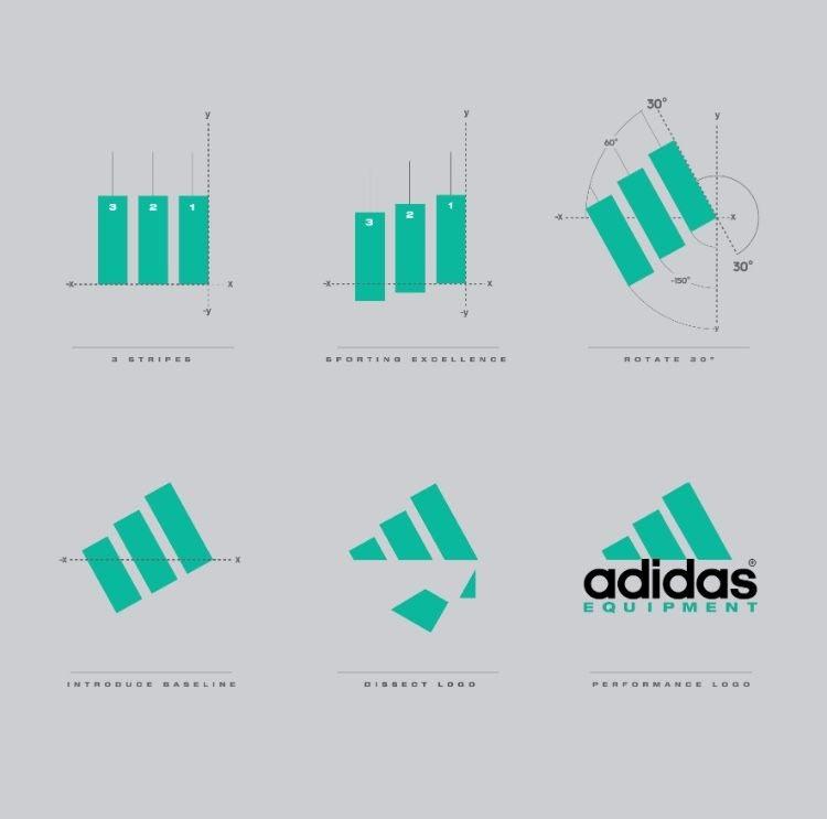 Adidas Performance logotype.