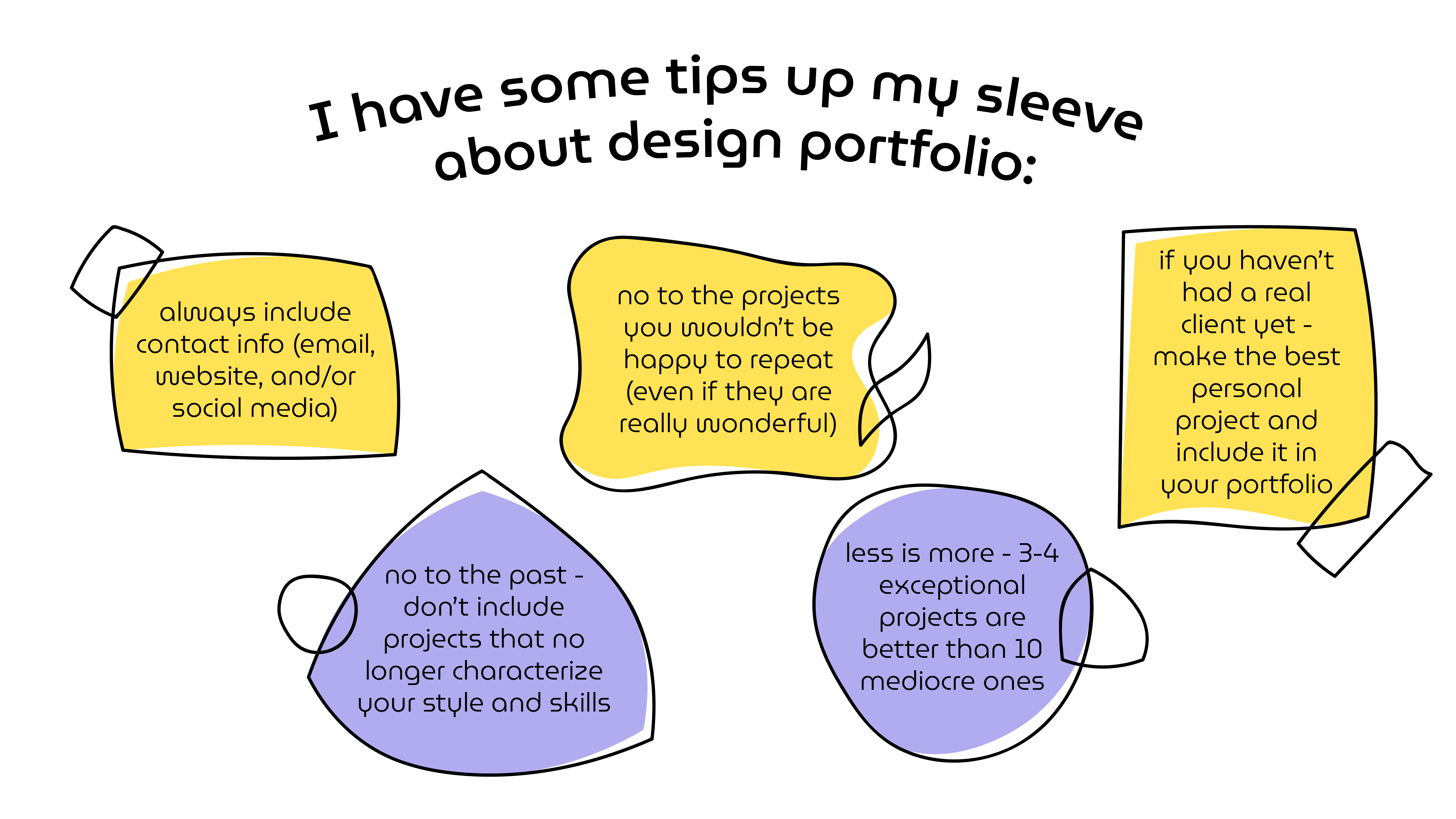 An outline illustration with tips about design portfolio.