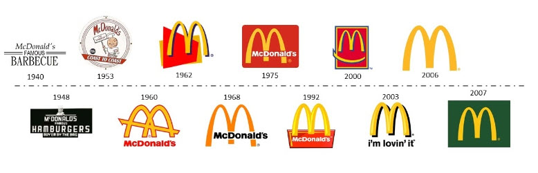 See how the McDonald's logo changed through the years.