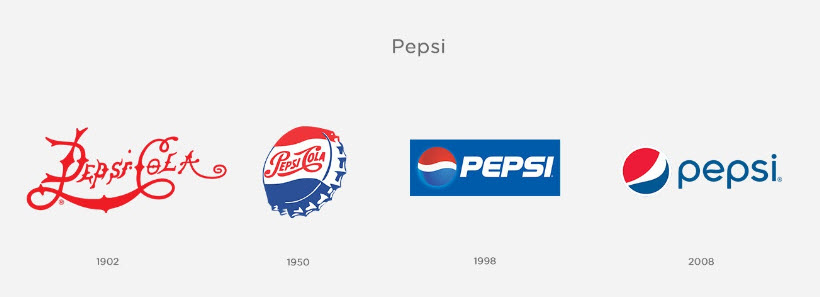 See how Pepsi logo has changed throught the years.