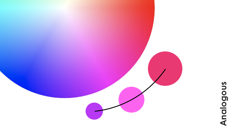 An example of analogous color scheme