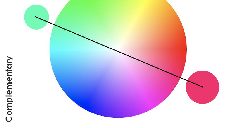 An example of complementary color scheme