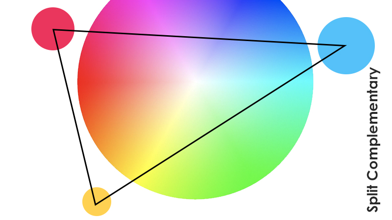 An example of split complementary color scheme