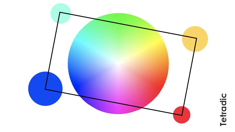 An example of tetradic color scheme