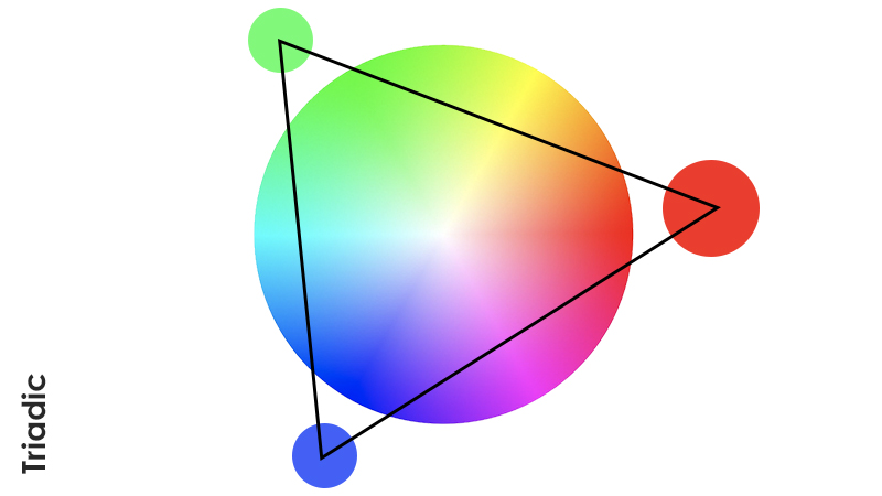 An example of triadic color scheme