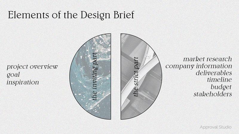 design brief elements scheme