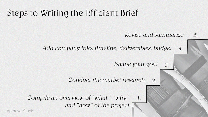 steps to writing the efficient brief