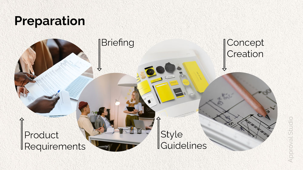 Stages of packaging design preparation: requirements, briefing, style guidelines, concept creation.