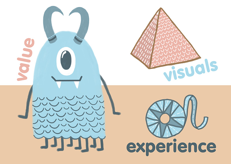 Value, Visuals and Experience artwork